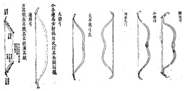 Illustration of an assortment of Ming dynasty bows taken from two period sources.  Wu bei yao lue (1638) and Wu bei zhi (17th century).  Source: Wikimedia.