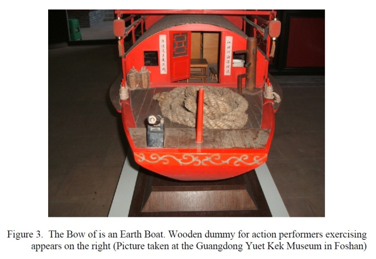 "Photograph of the bow of a model of an ""Earth Boat"" at the Foshan Museum included by Yeung in her thesis.  Source: Yeung p. 26."