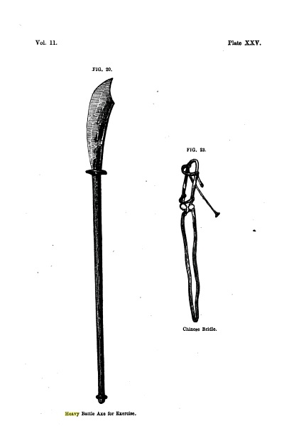 An 1868 print showing a wukedao (Heavy Knife) used in the imperial military exam. Source: Published in the Journal of the Royal United Service Institution.