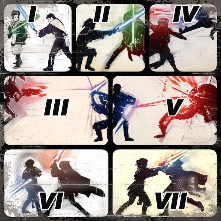Seven Forms of Lightsaber Combat.2 – Kung Fu Tea