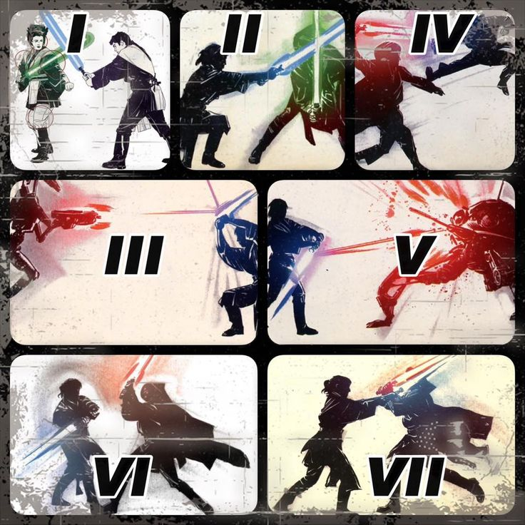 The Seven Form of Lightsaber Combat