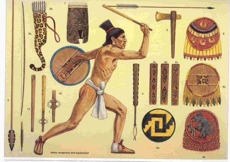 Aztec Weapon and Equipment