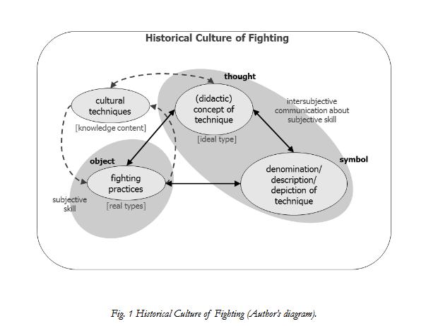 Diagram by Eric Burkart.