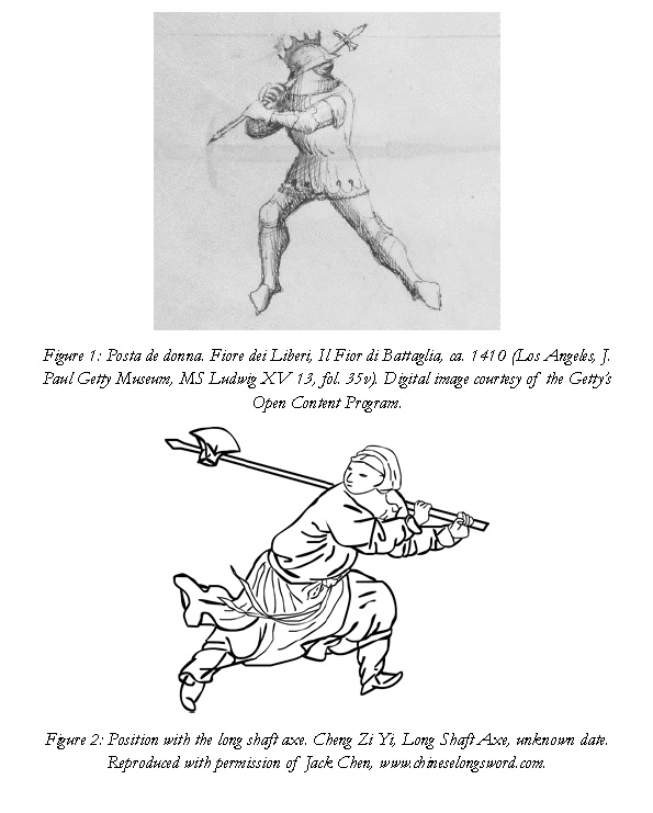 A comparison of Western and Chinese Fight Book Illustrations used by Wetzler. Source: https://www.degruyter.com/view/j/apd.2016.4.issue-2/apd-2016-0010/apd-2016-0010.xml